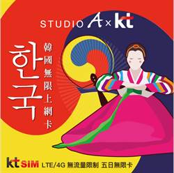 哈韓族福音 STUDIO A推韓國4G吃到飽上網卡