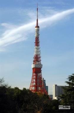 東京不是日本首都?! 這些國家的首都你都答對了嗎