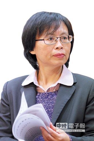 王儷娟 接金管會銀行局長
