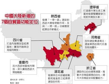陸增7自貿區 引爆投資商機