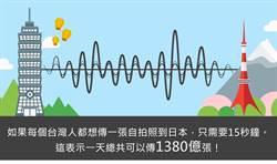 Google海底光纖電纜台灣延伸段開通  亞洲用戶受惠