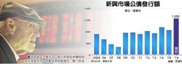 新興債 今年將破1,250億美元