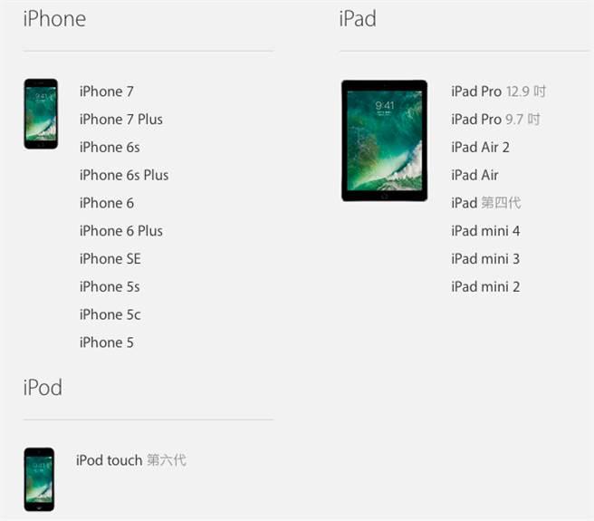 支援iOS 10的iDevice列表。(圖/翻攝蘋果官網)