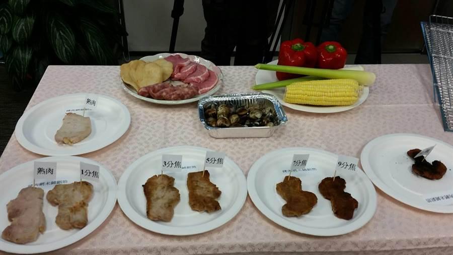 食藥署實測發現,烤焦肉片的致癌物質含量,比未烤焦肉片高出許多。(食藥署提供)