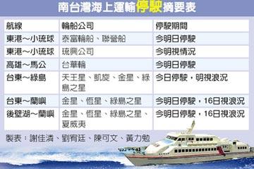 強颱打亂中秋疏運 台鐵南迴全天停駛 航空國內線多取消