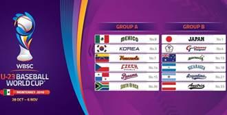 U23世棒賽分組出爐  中華隊與日本同組