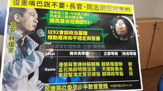 藍8縣市長赴陸 國民黨:幫蔡政府擦屁股