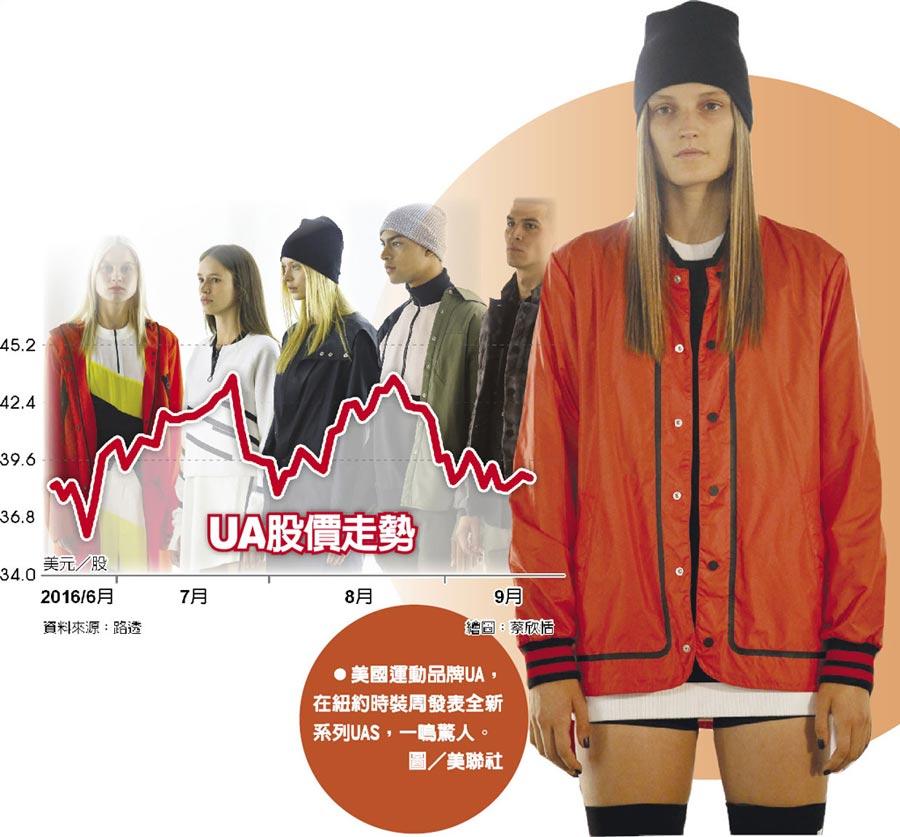 美國運動品牌UA,在紐約時裝周發表全新系列UAS,一鳴驚人。圖/美聯社