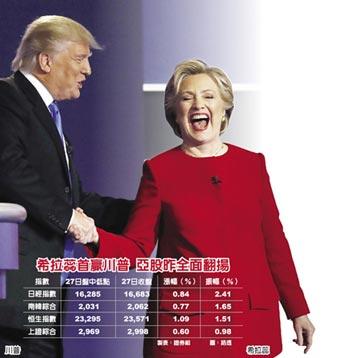 美國2016總統大選辯論會 川希正面對決 希拉蕊首勝