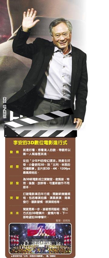 李安打破電影業 百年行規 從明星素顏上陣到影廳千萬升級