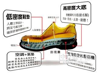 BAW空調氣墊鞋 周年慶滿額贈