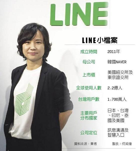 LINE公司的CTO(技術長)朴懿彬昨宣布將推出聊天機器人。圖/何英煒