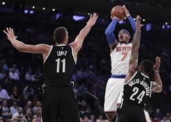 NBA》沒豪哥有差 紐約內戰籃網遭宰