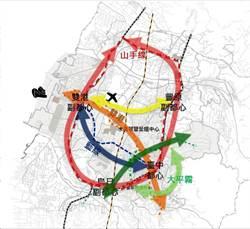 台中市8大旅運需求廊帶 出爐