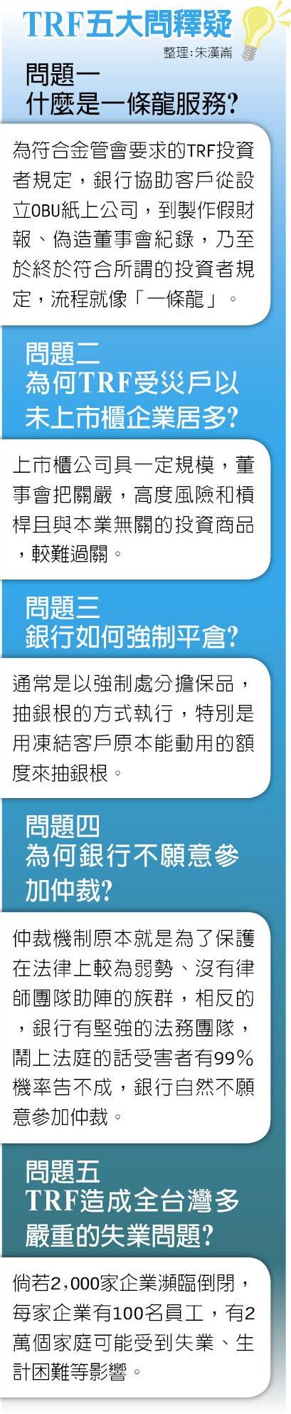 TRF五大問釋疑