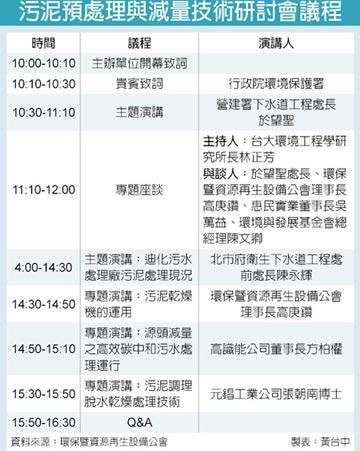 環保暨資源再生設備公會-14日舉行污泥處理與減量研討