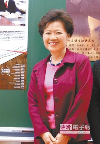 公平會正副主委 黃美瑛、彭紹瑾獲提名