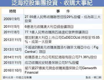 中國泛海想買美長照險公司
