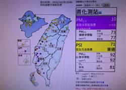 台南空氣紫爆 晚間東北風增強逐漸改善