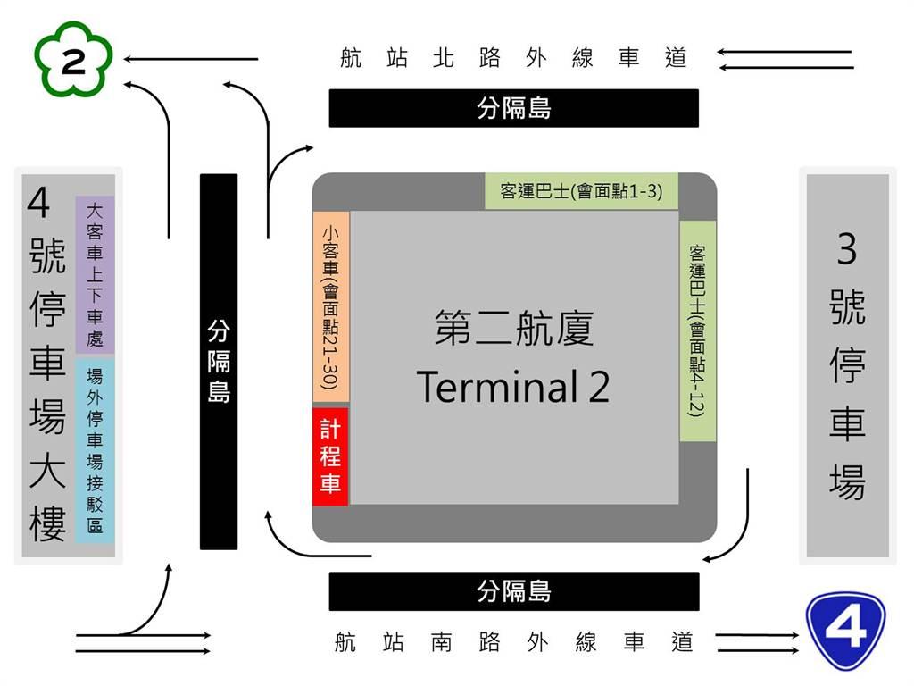 原本第二航廈排班計程車21號會面點上車處示意圖。(機場公司提供)