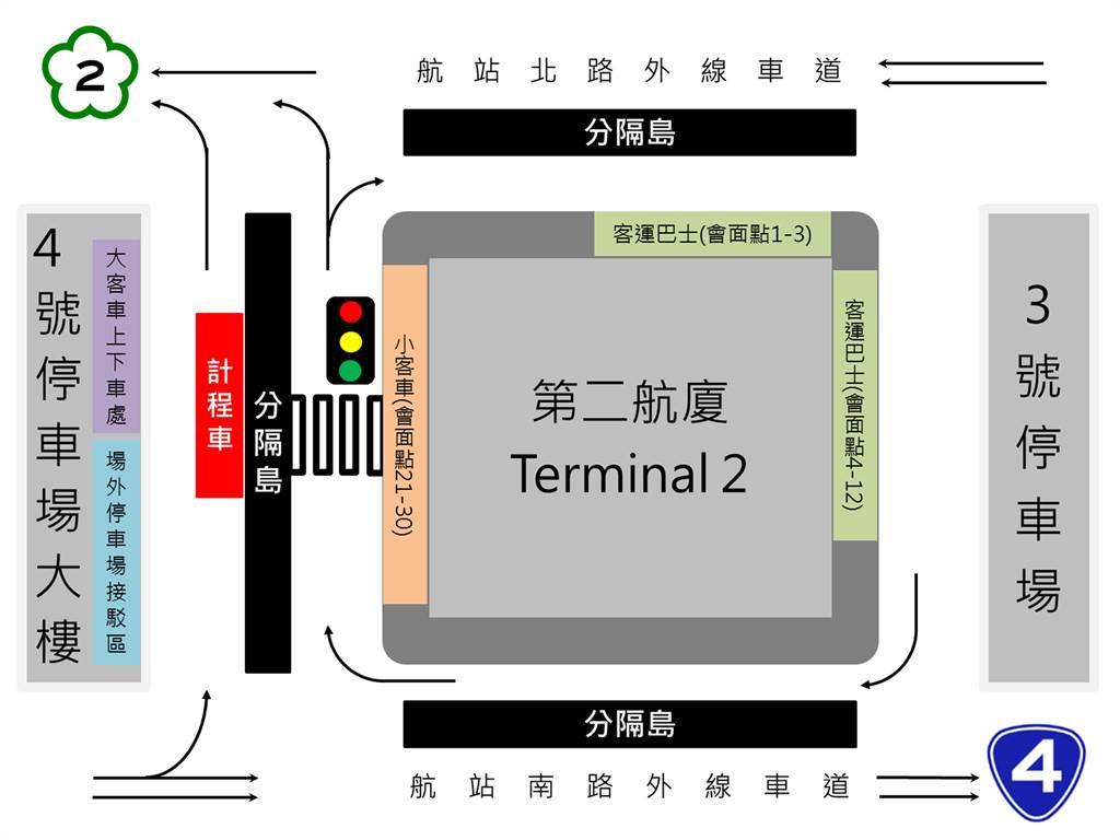 自11月1日起調整機場排班計程車候車地點至第二航廈25號會面點對面的道路分隔島示意圖。(機場公司提供)