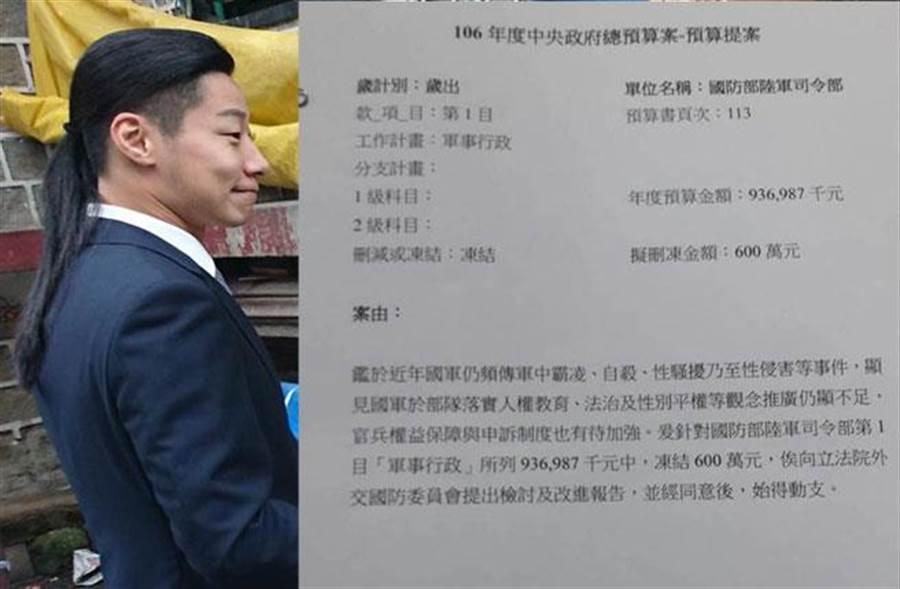 時代力量立委林昶佐提案求助國民黨連署。(圖/摘自林昶佐fb及周毓翔攝)