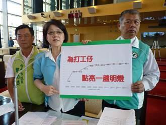 青少年打工環境差 中市議員張芬郁呼籲重視