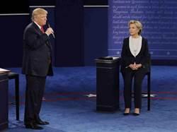 美大選外資擬妥4劇本因應 選舉結果牽動國際資金流向
