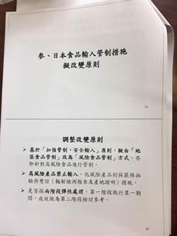 日核災食品輸台 農委會擬解禁四縣市