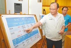 地价税争议延烧 三星乡长为农民抱不平