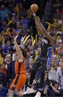 NBA》魔術客場擊退雷霆 伊巴卡絕殺老東家