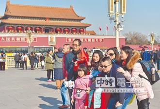京津冀一體化 億人大城成形