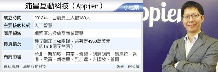 沛星互動科技(Appier)小檔案