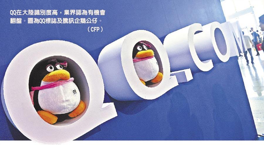 QQ在大陸識別度高,業界認為有機會翻盤。圖為QQ標誌及騰訊企鵝公仔。(CFP)