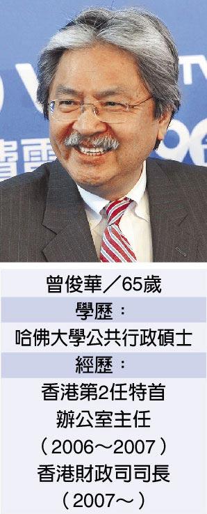 2017香港特首參選熱門人選 曾俊華領先、林鄭月娥是黑馬、曾鈺成力拚、葉劉淑儀亮綠燈