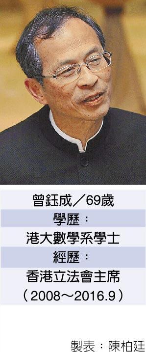 曾鈺成/69歲