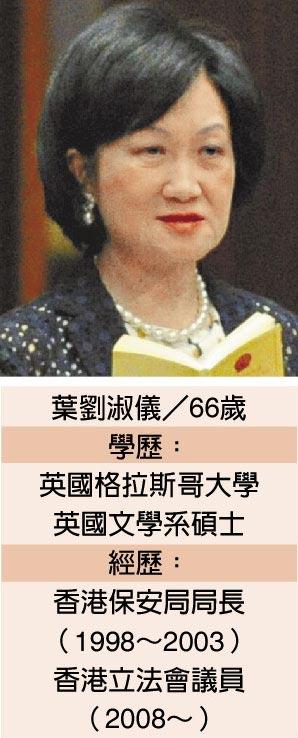 葉劉淑儀/66歲
