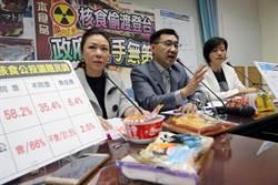 坊間可買到疑似核食 藍委批政府把關不力