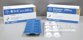 甲狀腺癌標靶藥納健保 患者年省132萬