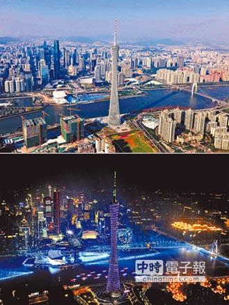陸15副省級城市GDP 廣深奪冠亞