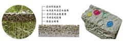 強笙工程 推透水混凝土舖面系統添加劑