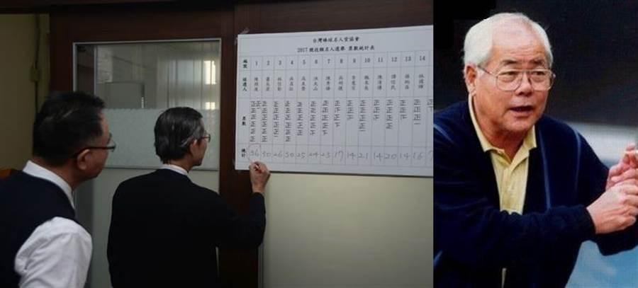 台灣棒球名人堂協會第4屆名人選舉開票(左圖),僅已故的陳潤波(右圖)當選「競技類名人」。(圖/台灣棒球名人堂協會提供)