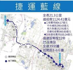 中市藍線提案通過 台中捷運路網成形