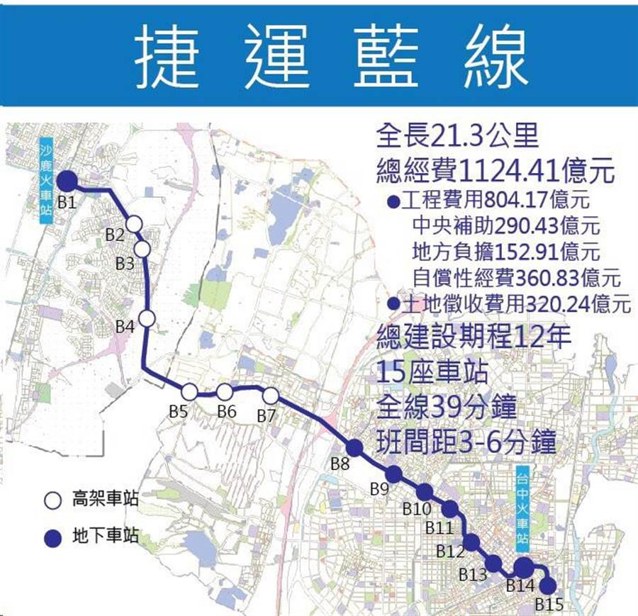 捷運藍線從台中火車站到沙鹿火車站,全線21.3公里,路線將行經台灣大道東西向最重要路段!(陳世宗翻攝)