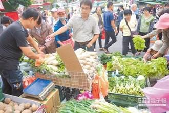 菜價為何飆漲?老謝:農民大量購地做這件事