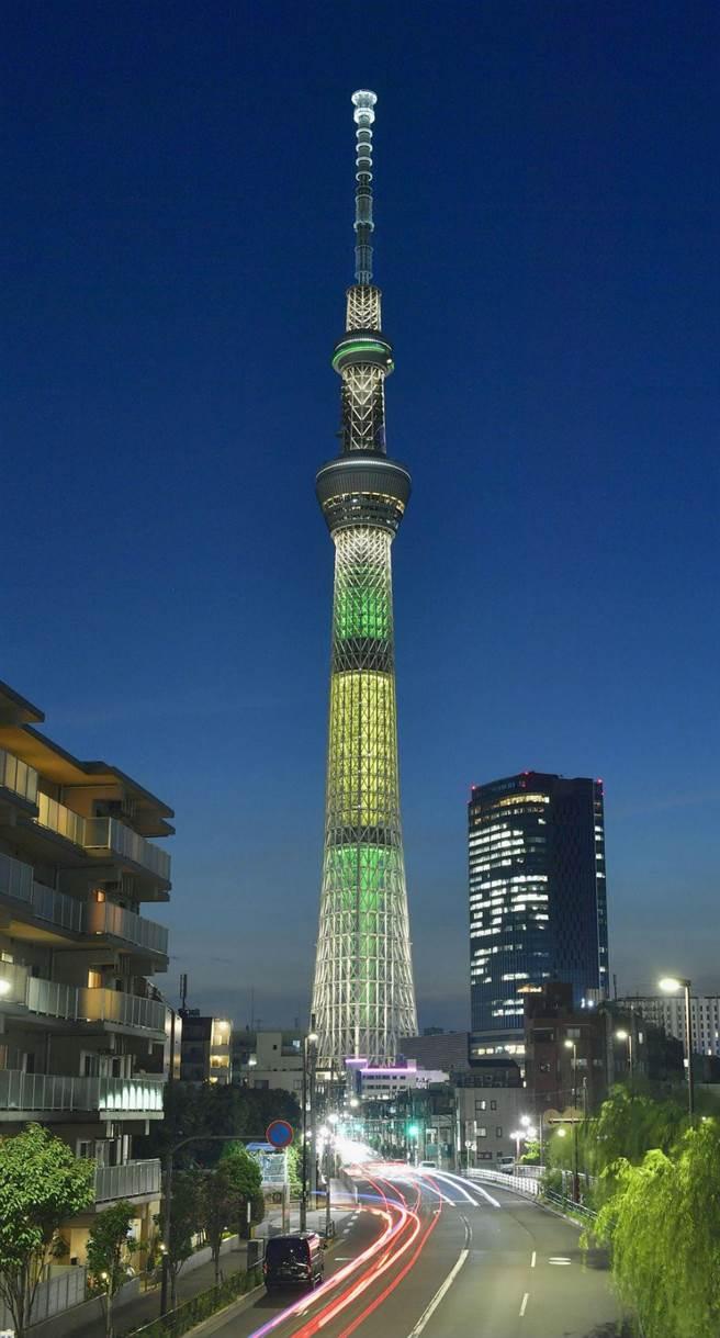 名列最多旅客造訪城市第九的東京,旅遊人數今年也大漲14.7%,圖為東京晴空塔。(圖/美聯社)
