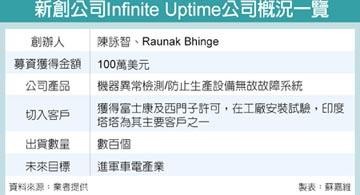 新創×科技鍊金術-Infinite Uptime搶攻工業4.0 瞄準車電市場