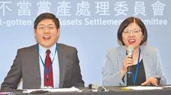 北高行裁定停止股權轉移 黨產會不抗告 國民黨暫保中投、欣裕台