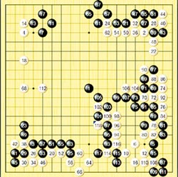 Master挫台紅面棋王 輕取51勝