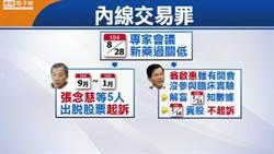 浩鼎案偵查終結 翁啟惠貪汙罪起訴